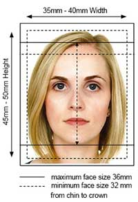 Why the long face: Photo retailers are likely to be well-placed to provide passport photos