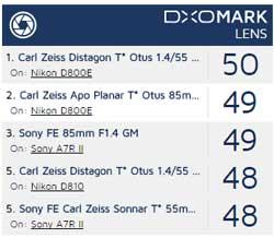 dxo-lenses